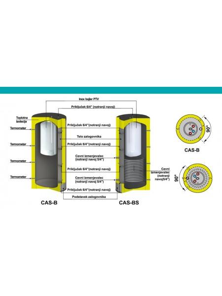 Akumulacijski zalogovnik CAS B - 501