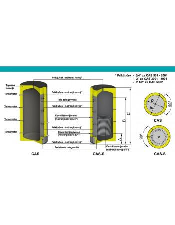 Akumulacijski zalogovnik CAS - 1501