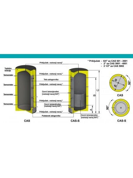 Akumulacijski zalogovnik CAS - 501
